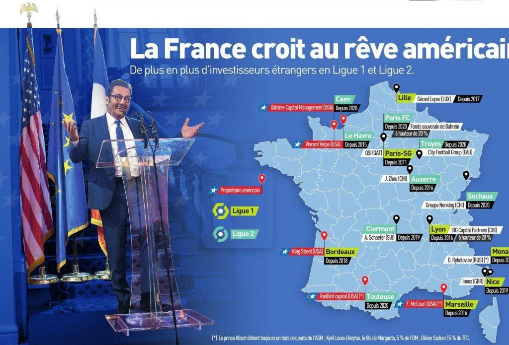 Infographie sur les investisseurs étrangers en Ligue 1 et Ligue 2